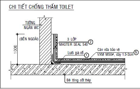 quy trinh thi cong chong tham toilet